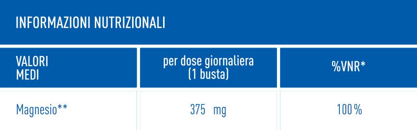 Briovitase Magnesio Informazioni Nutrizionali